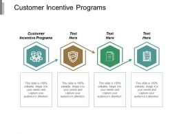 Customer Incentive Programs Ppt Powerpoint Presentation Pictures Design Templates Cpb