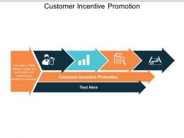 Customer Incentive Promotion Ppt Powerpoint Presentation Styles Shapes Cpb
