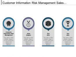 Customer Information Risk Management Sales Support Bond Market Cpb