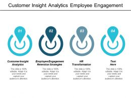 Customer Insight Analytics Employee Engagement Retention Strategies Hr Transformation Cpb