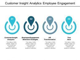 Customer Insight Analytics Employee Engagement Retention Strategies Hr Transformation Cpb
