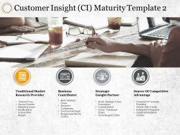 Customer Insight Ci Maturity Strategic Insight Partner