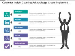 Customer Insight Covering Acknowledge Create Implement Produce And Converge