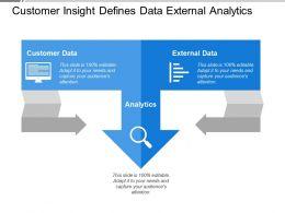 Customer Insight Defines Data External Analytics