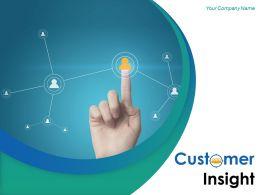 Customer Insight Powerpoint Presentation Slides