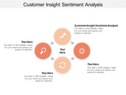 Customer Insight Sentiment Analysis Ppt Powerpoint Presentation File Layout Ideas Cpb