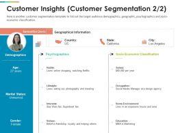 Customer Insights Customer Segmentation Economic Ppt Aids Styles