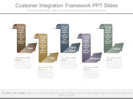 Customer Integration Framework Ppt Slides