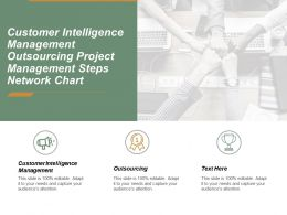Customer Intelligence Management Outsourcing Project Management Steps Network Chart Cpb
