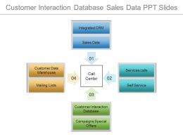 Customer Interaction Database Sales Data Ppt Slides