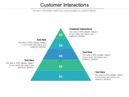 Customer Interactions Ppt Powerpoint Presentation Deck Cpb