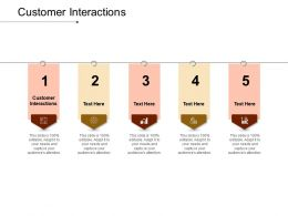 Customer Interactions Ppt Powerpoint Presentation Ideas Slides Cpb