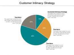 Customer Intimacy Strategy Ppt Powerpoint Presentation File Background Image Cpb