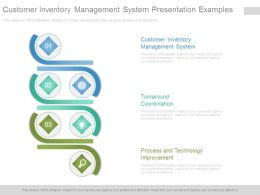 Customer Inventory Management System Presentation Examples