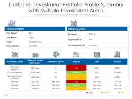 Customer Investment Portfolio Profile Summary With Multiple Investment Areas
