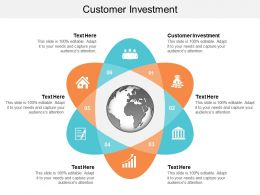 Customer Investment Ppt Powerpoint Presentation Ideas Example Cpb