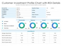 Customer Investment Profile Chart With ROI Details