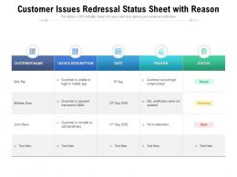 Customer Issues Redressal Status Sheet With Reason