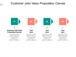 Customer Jobs Value Proposition Canvas Ppt Powerpoint Presentation Slides Display Cpb