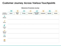 Customer Journey Across Various Touchpoints Ppt Powerpoint Presentation Slides
