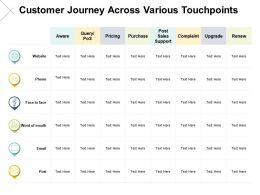 Customer Journey Across Various Touchpoints Sales Ppt Powerpoint Presentation Pictures