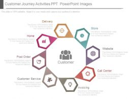 Customer Journey Activities Ppt Powerpoint Images