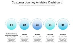 Customer Journey Analytics Dashboard Ppt Powerpoint Presentation File Portrait Cpb