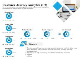 Customer Journey Analytics L2210 Ppt Powerpoint Presentation Styles Background
