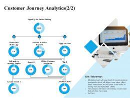 Customer Journey Analytics L2211 Ppt Powerpoint Presentation Icon Samples