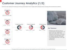 Customer Journey Analytics Marketing Ppt Powerpoint Presentation Summary Layout