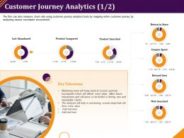 Customer Journey Analytics Repeatable Clients Ppt Powerpoint Presentation Introduction