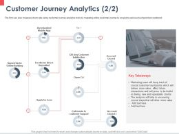 Customer Journey Analytics Satisfaction Ppt Powerpoint Presentation Infographics Information