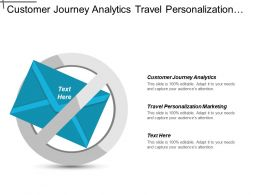Customer Journey Analytics Travel Personalization Marketing Consumer Goods Marketing Cpb