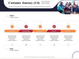 Customer Journey Awareness Marketing And Business Development Action Plan Ppt Portrait