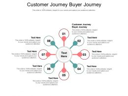 Customer Journey Buyer Journey Ppt Powerpoint Presentation Show Cpb