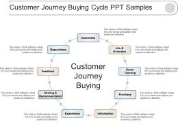 Customer Journey Buying Cycle Ppt Samples