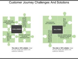 Customer Journey Challenges And Solutions Ppt Slide