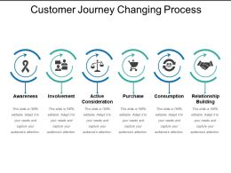 Customer Journey Changing Process Ppt Sample File