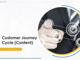 Customer Journey Cycle Content Brand Promotion Social Media Sales Team