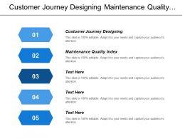 Customer Journey Designing Maintenance Quality Index Maintenance Backlog