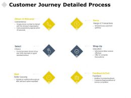 Customer Journey Detailed Process Convenience Serve Ppt Powerpoint Presentation Show