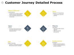 Customer Journey Detailed Process Convenience Serve Ppt Powerpoint Presentation Show