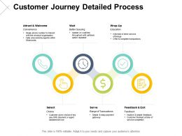 Customer Journey Detailed Process Education Ppt Powerpoint Presentation Pictures Styles