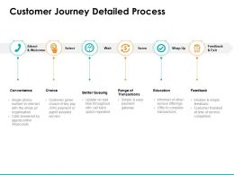 Customer Journey Detailed Process Ppt Powerpoint Presentation Slides Vector