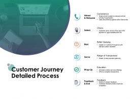 Customer Journey Detailed Process Server Convenience Ppt Powerpoint Presentation Gallery Grid