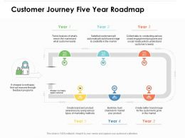 Customer Journey Five Year Roadmap