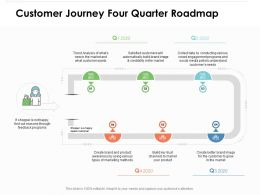 Customer Journey Four Quarter Roadmap