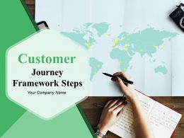 Customer Journey Framework Steps Powerpoint Presentation Slides