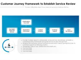 Customer Journey Framework To Establish Service Review