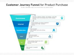 Customer Journey Funnel For Product Purchase